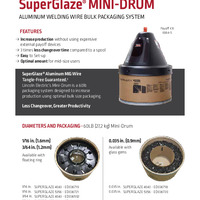 SuperGlaze Mini-Drum