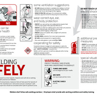 Arc Welding Safety Poster