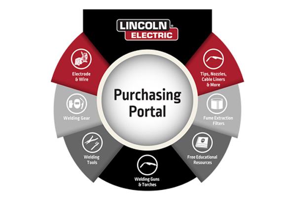 Content-Card-Education-LEEPS-PurchasingPortal.jpg